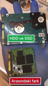 ssd harddiske format atılırsa ne olur veri kurtarılabilirmi